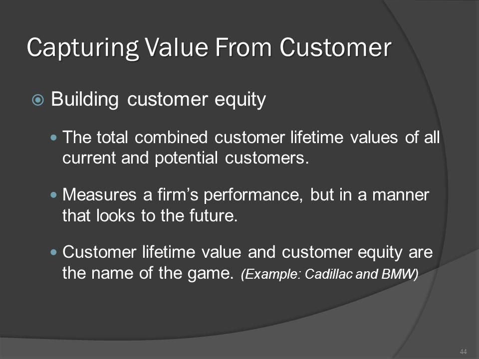 customer relationship levels and tools pdf
