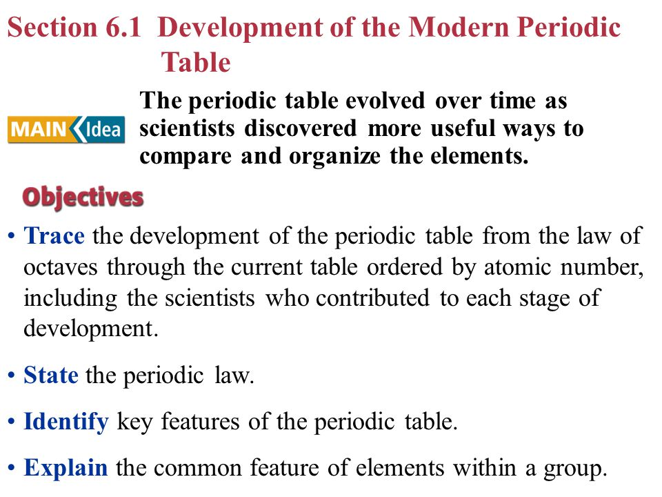 Chapter 6 The Periodic Table And Law Worksheet 1 – Periodic Law Worksheet