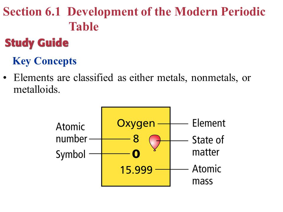Chapter 6 periodic table periodic law ppt video online for 1 20 elements on the periodic table
