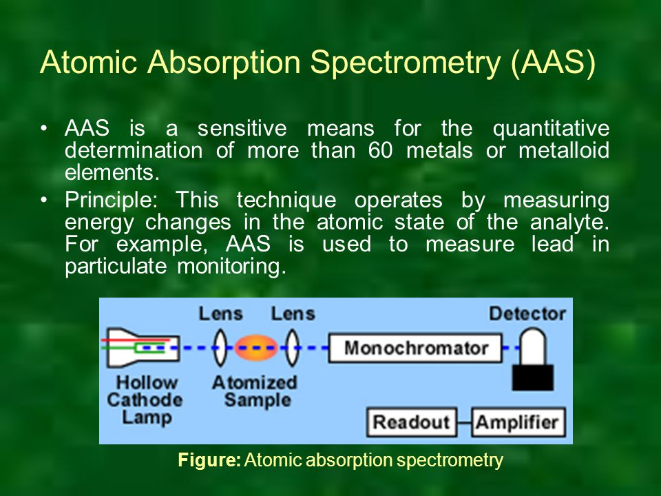 determination of copper and lead concentrations in aqueous samples by atomic absorption spectroscopy The study of absorption spectra by means of passing electromagnetic  for  determining the metal concentration in samples from a variety of matrices   aqueous samples, wastes that contain suspended solids and mobility-procedure  extracts  cobalt 7200 copper 7210 iron 7380 lead 7420 lithium 7430  magnesium.