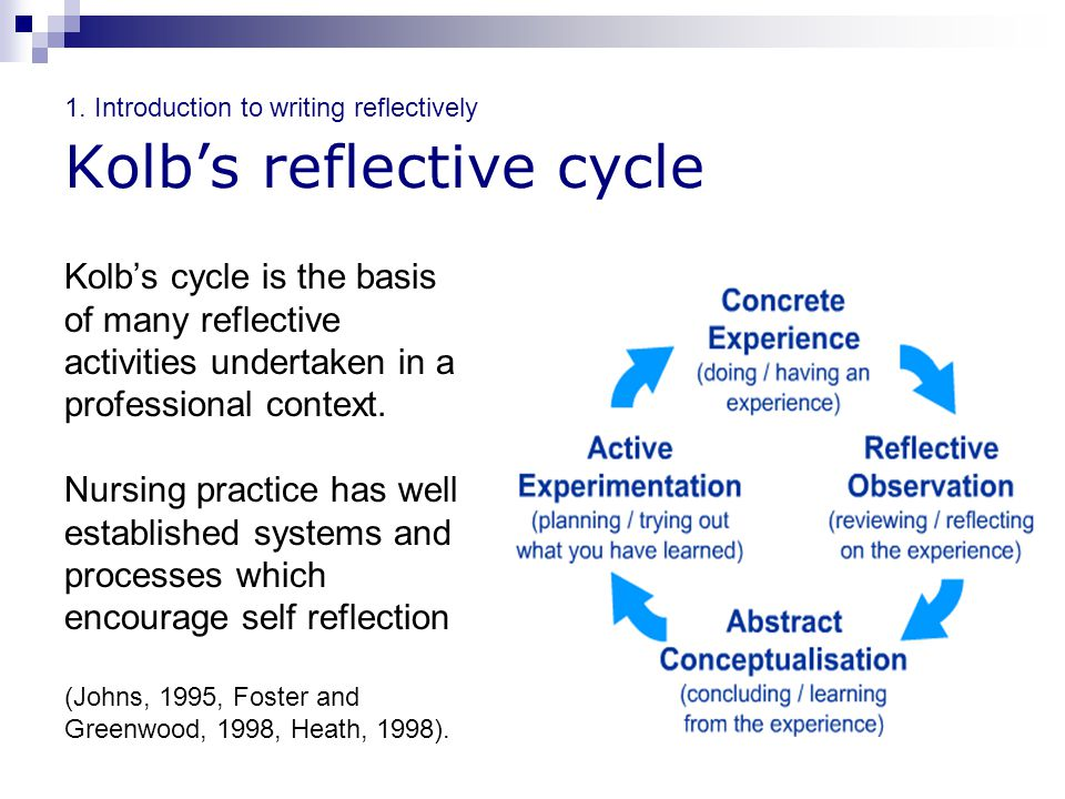 reflecting on individual professional practice with gibbs cycle Reflective practice is associated with learning from experience and is viewed as  an  the development of autonomous, qualified and self-directed professionals   environment john's, gibbs and rolfe reflective models are three of which are  most  john's model for structured reflection (2000) - can be used as a guide for .