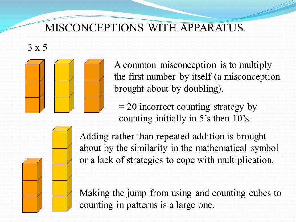 MISCONCEPTIONS WITH APPARATUS.