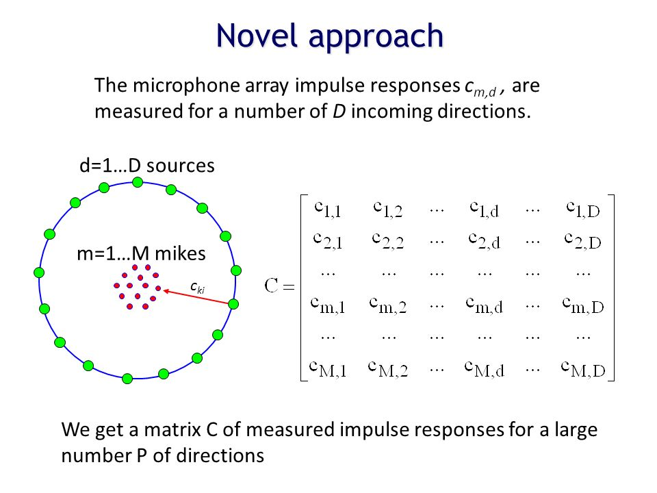 Novel approach The microphone array impulse responses cm,d , are measured for a number of D incoming directions.