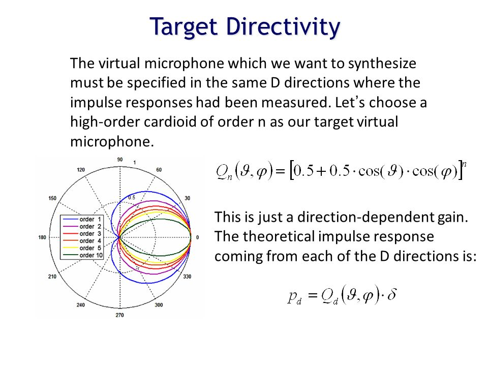 Target Directivity