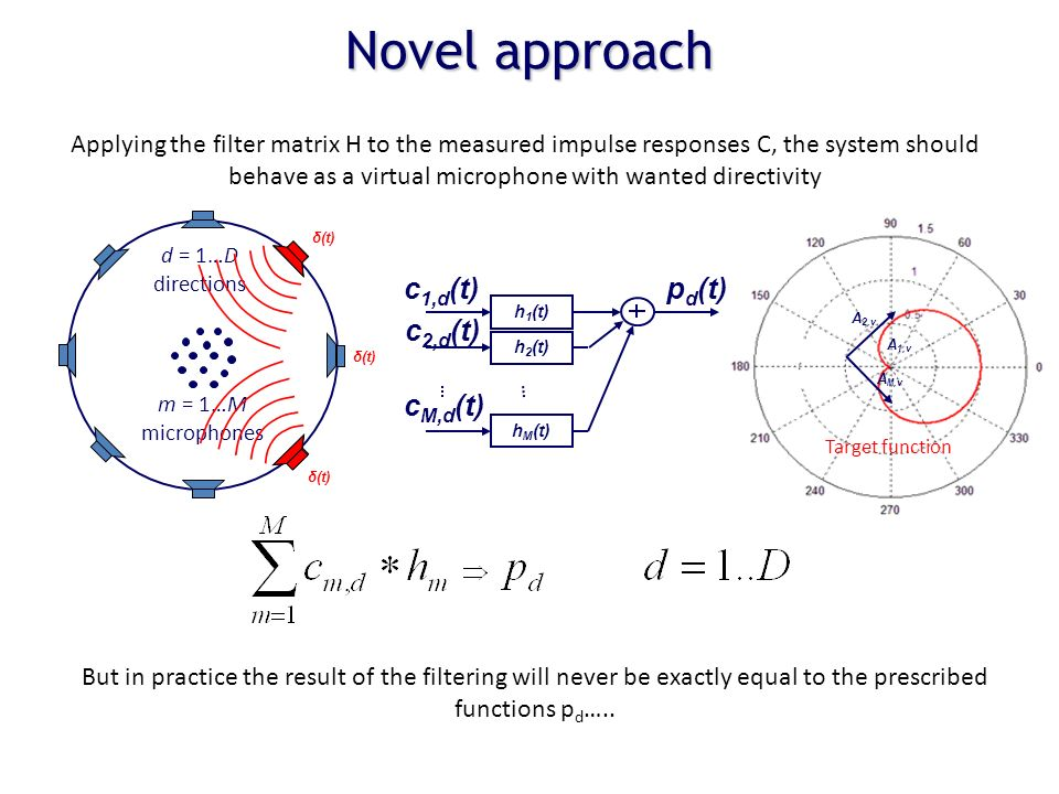 Novel approach c1,d(t) pd(t) c2,d(t) cM,d(t)