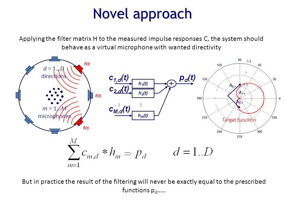 Novel approach c1,d(t) pd(t) c2,d(t) cM,d(t)