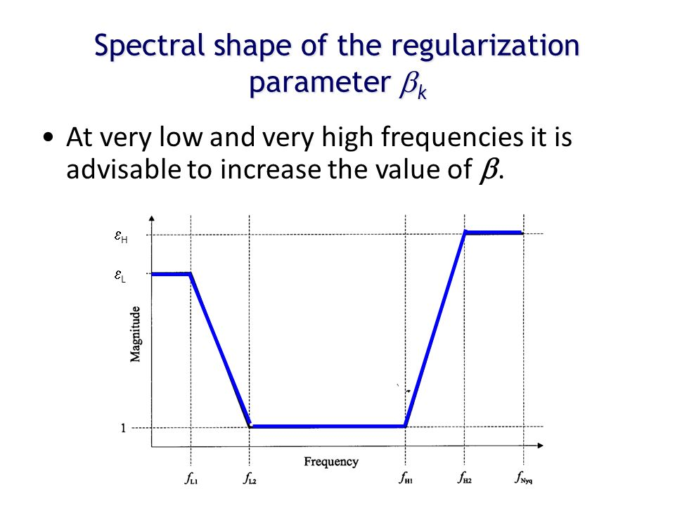 Spectral shape of the regularization parameter bk