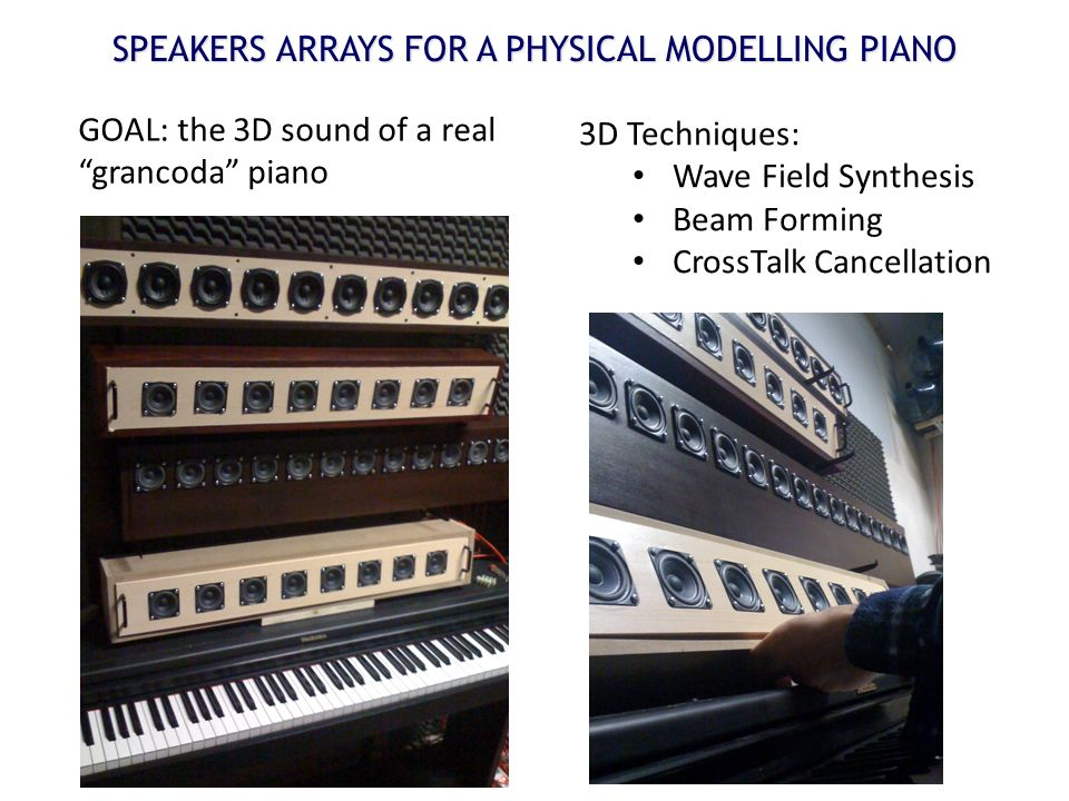 SPEAKERS ARRAYS FOR A PHYSICAL MODELLING PIANO