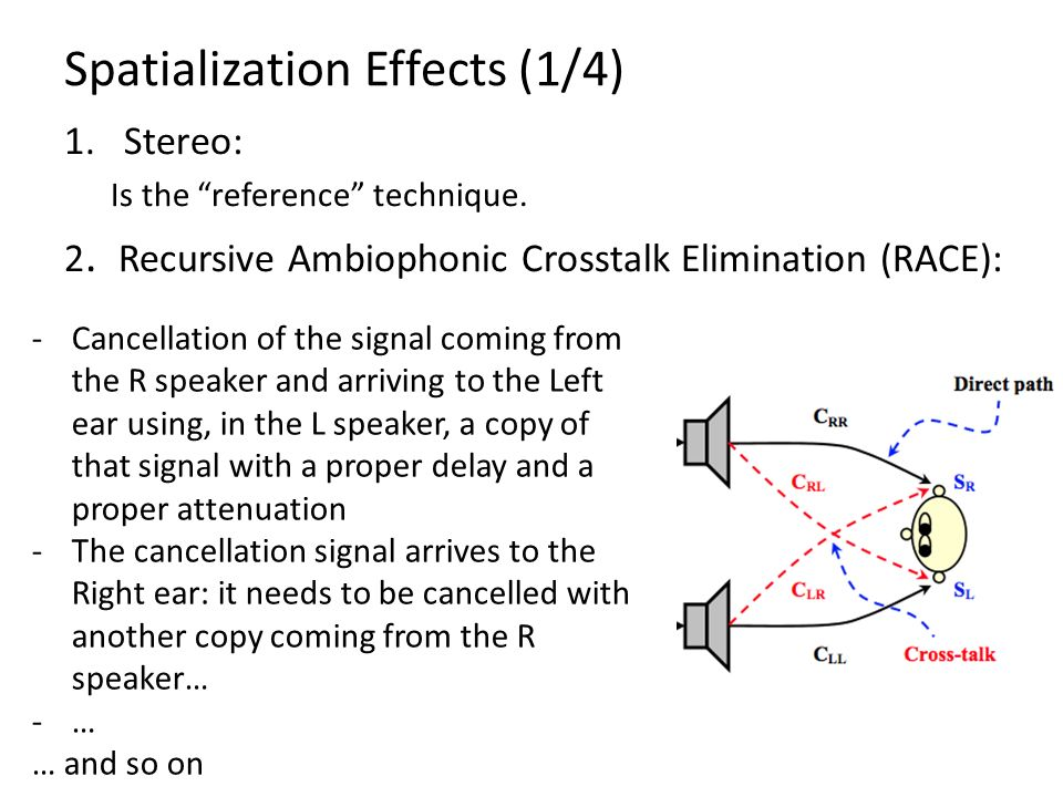 Spatialization Effects (1/4)