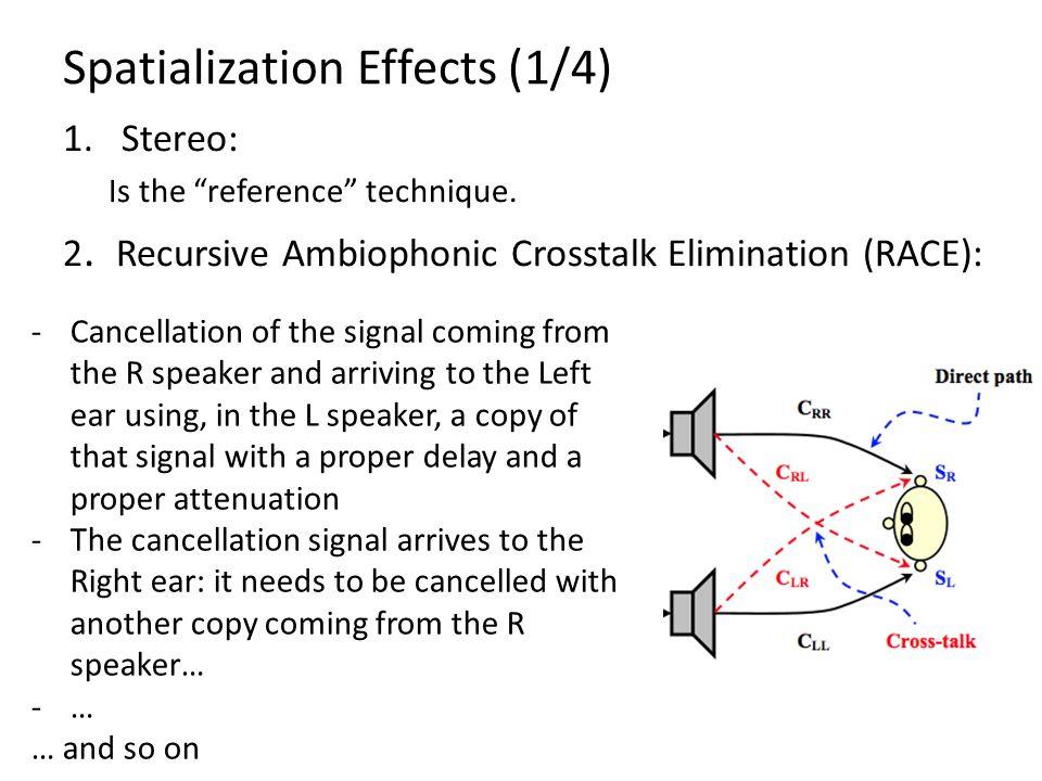 Spatialization Effects (1/4)