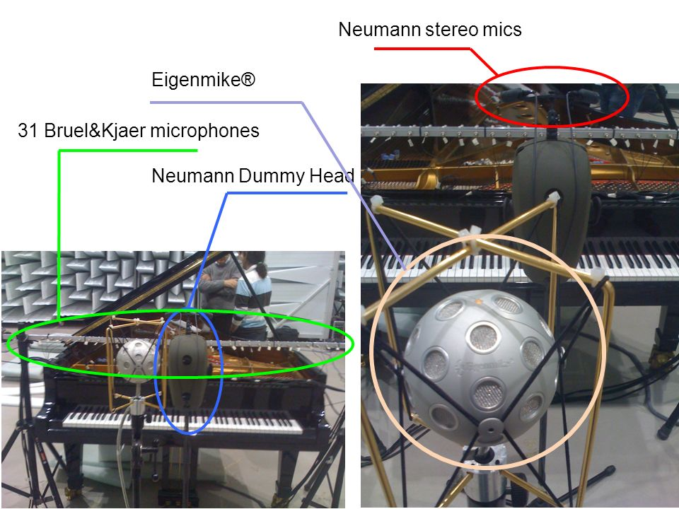 Neumann stereo mics Eigenmike® 31 Bruel&Kjaer microphones Neumann Dummy Head