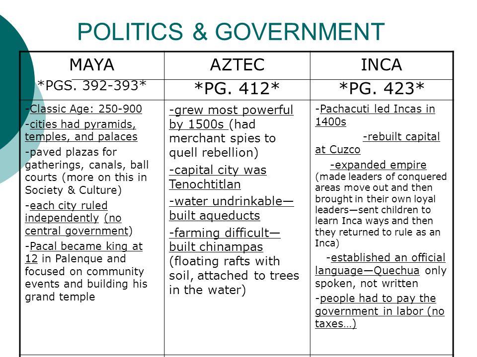 inca politics - photo #47