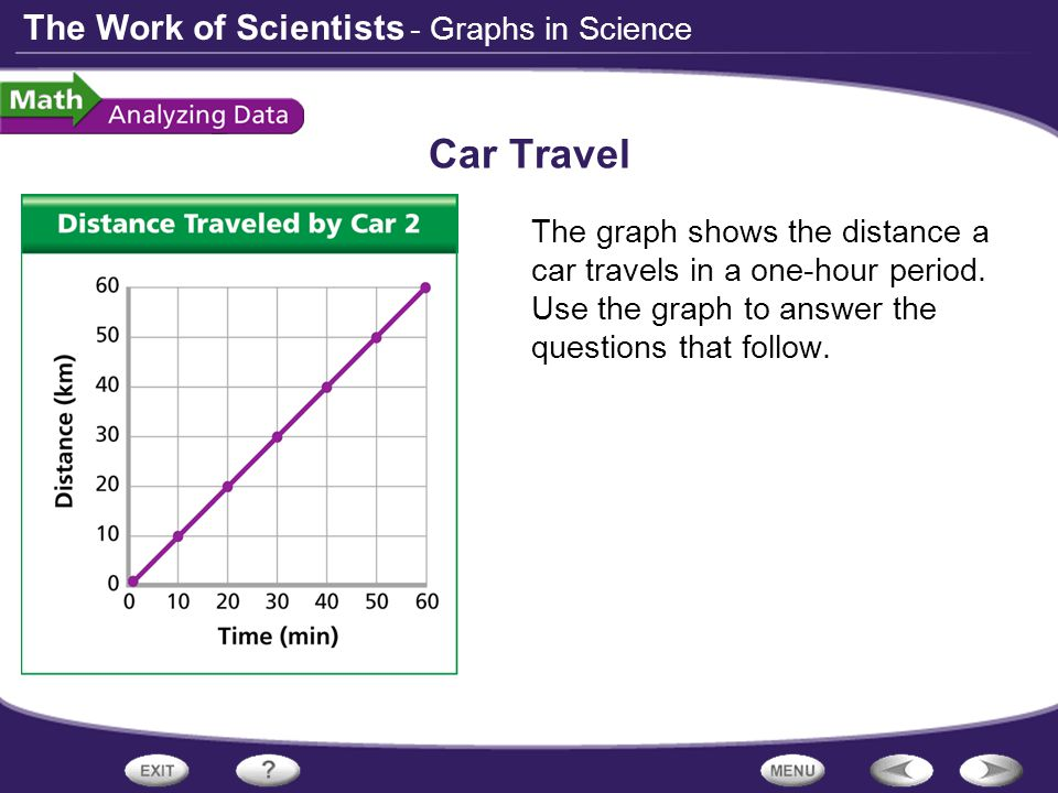 how to draw a graph in science