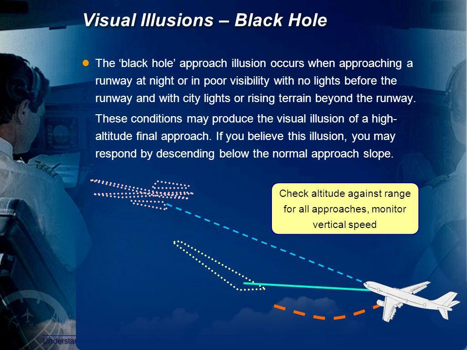 Understanding Spatial Disorientation - ppt download