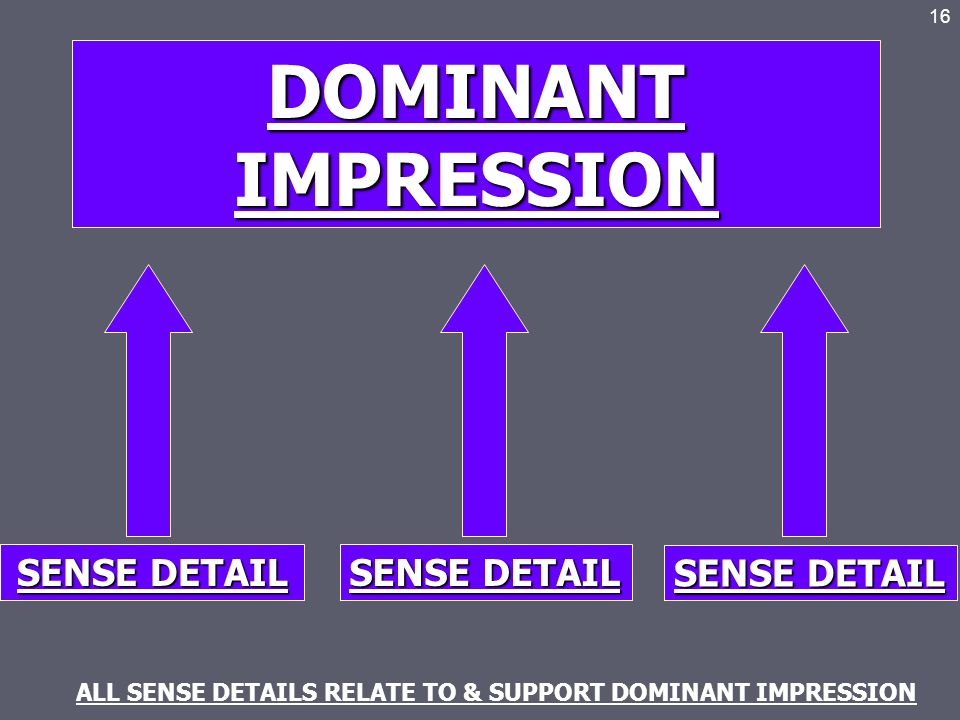 dominant impression of a person essay Descriptive writing creating a dominant impression teach your students how to  write a descriptive essay that's not just a list of traits  major, i have clearly  always been someone who doesn't mind writing a research paper or an essay.