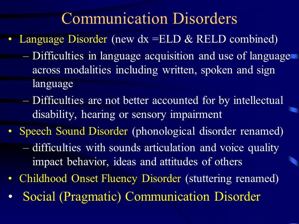 Speech and Communication Disorders