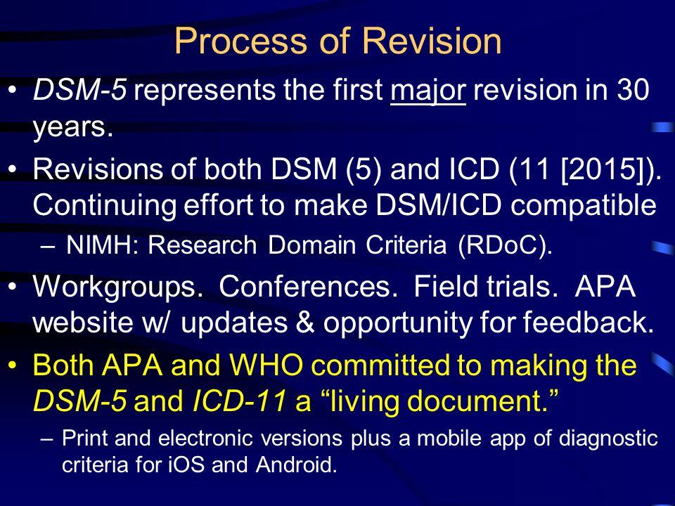 dsm 5 v codes list pdf