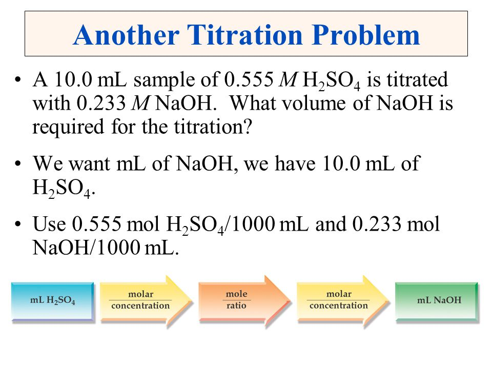 Another Titration Problem
