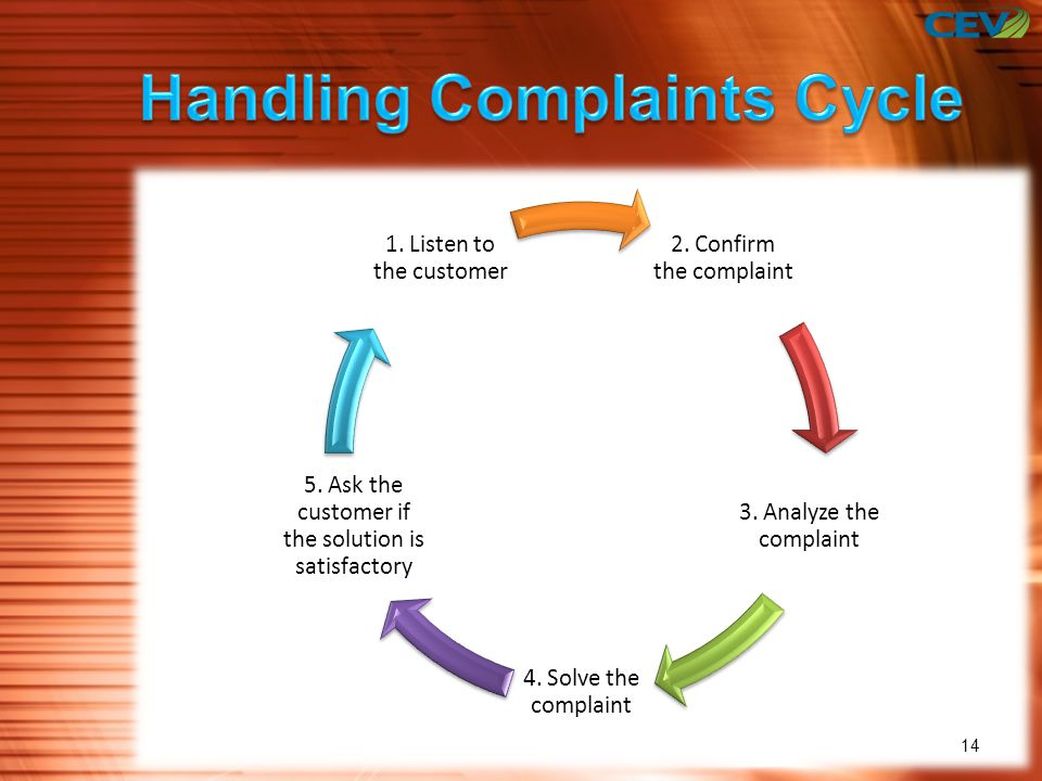 how to handle customer complaint Below, gain ten tips to help you deal with customer complaints - as gracefully and  successfully as possible #1: put your emotions aside.