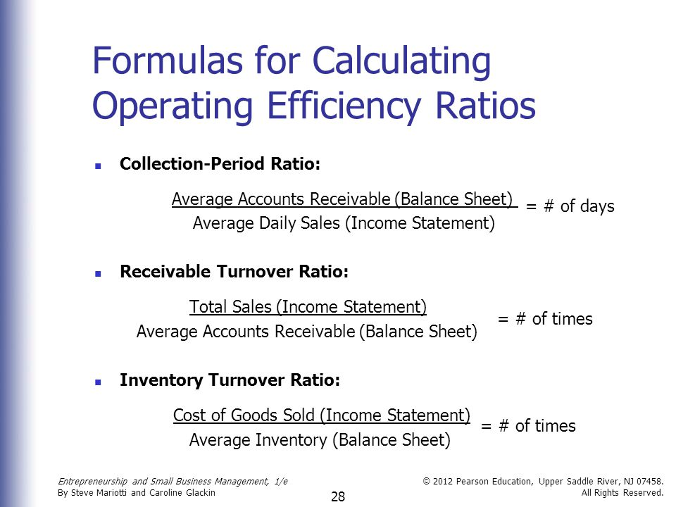 Operating Efficiency Ratio - SEONegativo.com