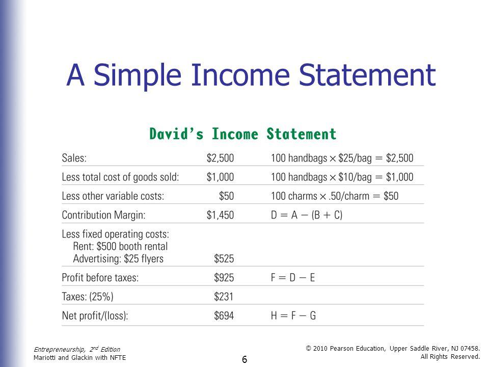 Simple Income Statement Simple Income Statement Template