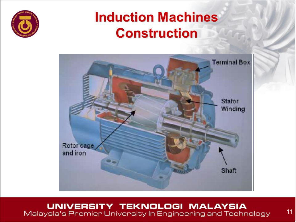 Induction Machines Construction