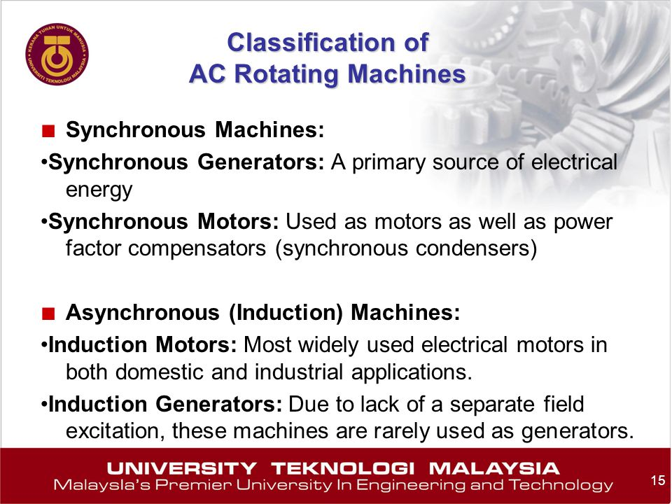 Classification of AC Rotating Machines