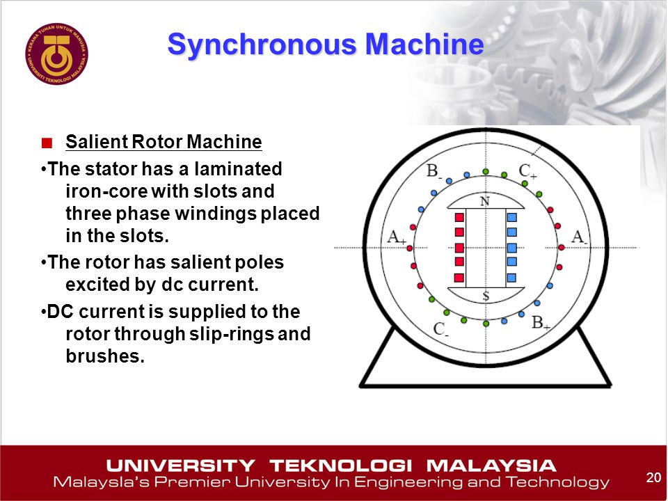 Synchronous Machine Salient Rotor Machine