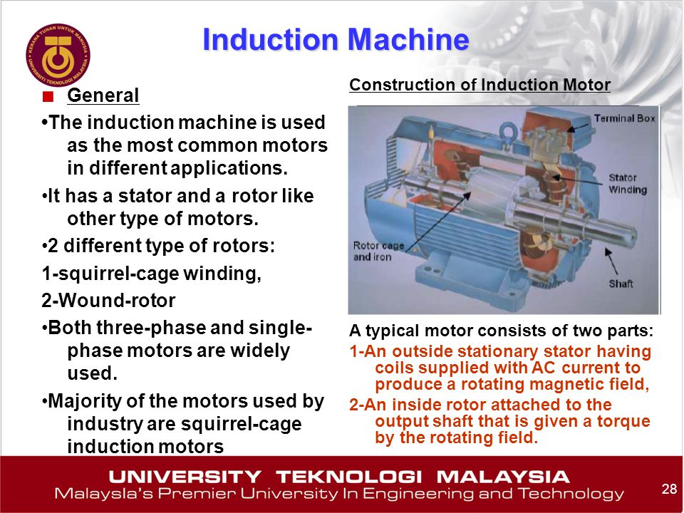 Induction Machine General
