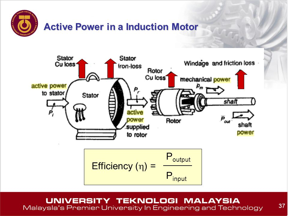 Active Power in a Induction Motor