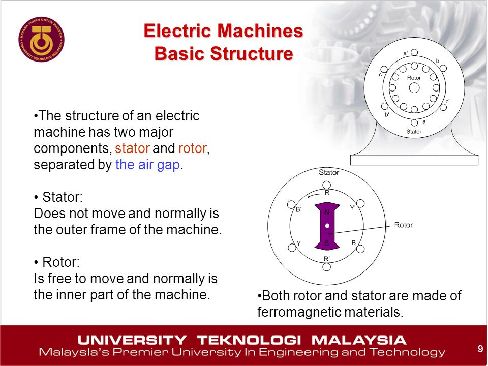 Electric Machines Basic Structure