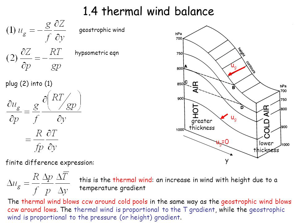 1.4 thermal wind balance ug plug (2) into (1) ug ug=0 y