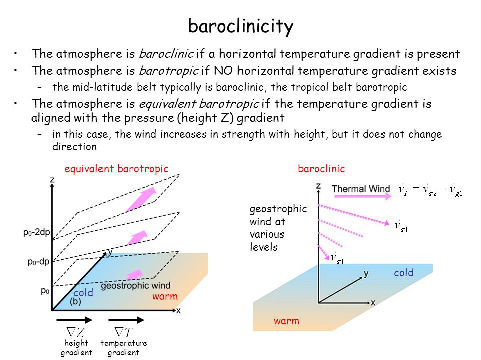 baroclinicity The atmosphere is baroclinic if a horizontal temperature gradient is present.