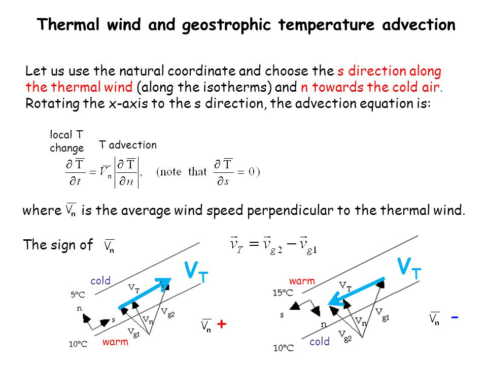 Thermal wind and geostrophic temperature advection