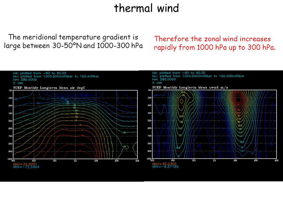 thermal wind The meridional temperature gradient is large between 30-50ºN and hPa.
