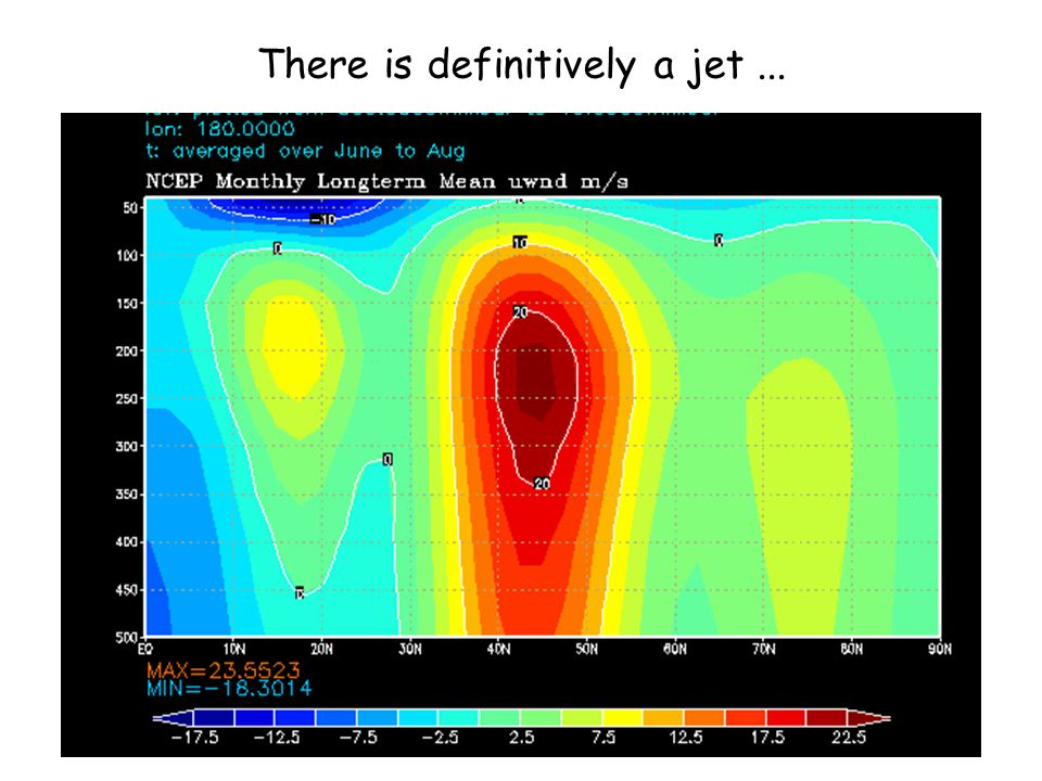 There is definitively a jet ...