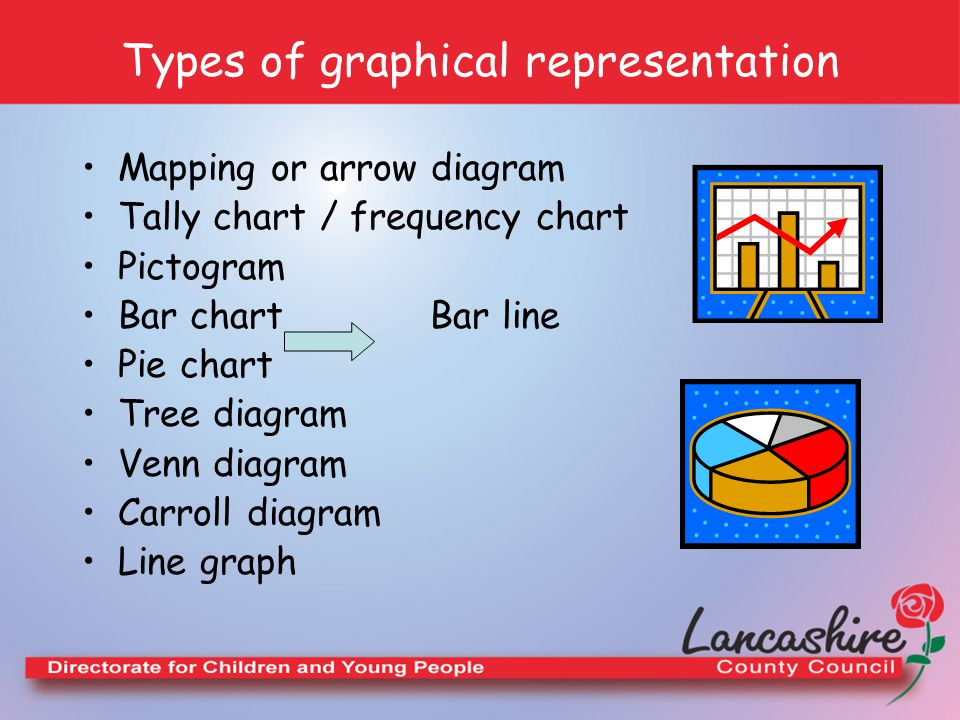 Types Of Line Drawing Algorithm : Data handling ppt video online download