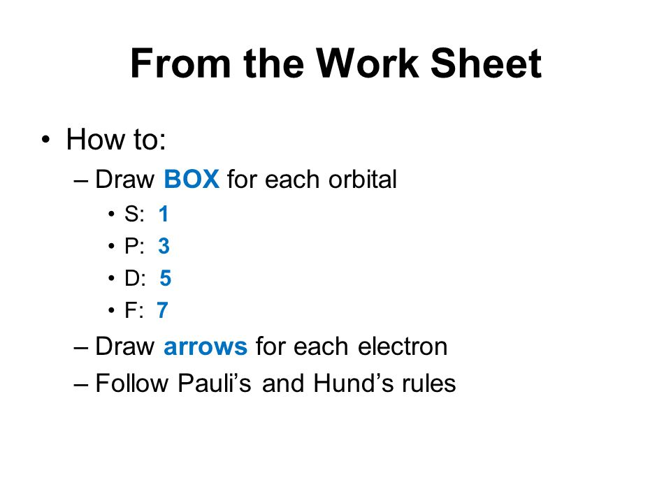 From the Work Sheet How to: Draw BOX for each orbital