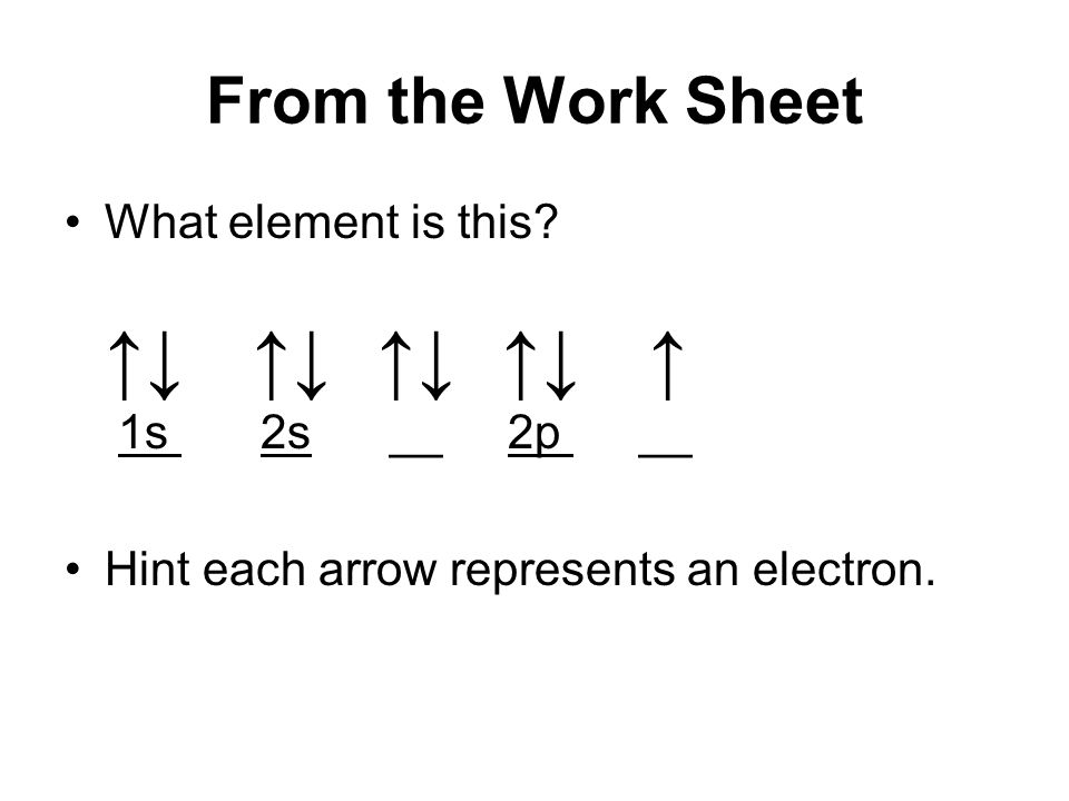 From the Work Sheet What element is this ↑↓ ↑↓ ↑↓ ↑↓ ↑ 1s 2s __ 2p __