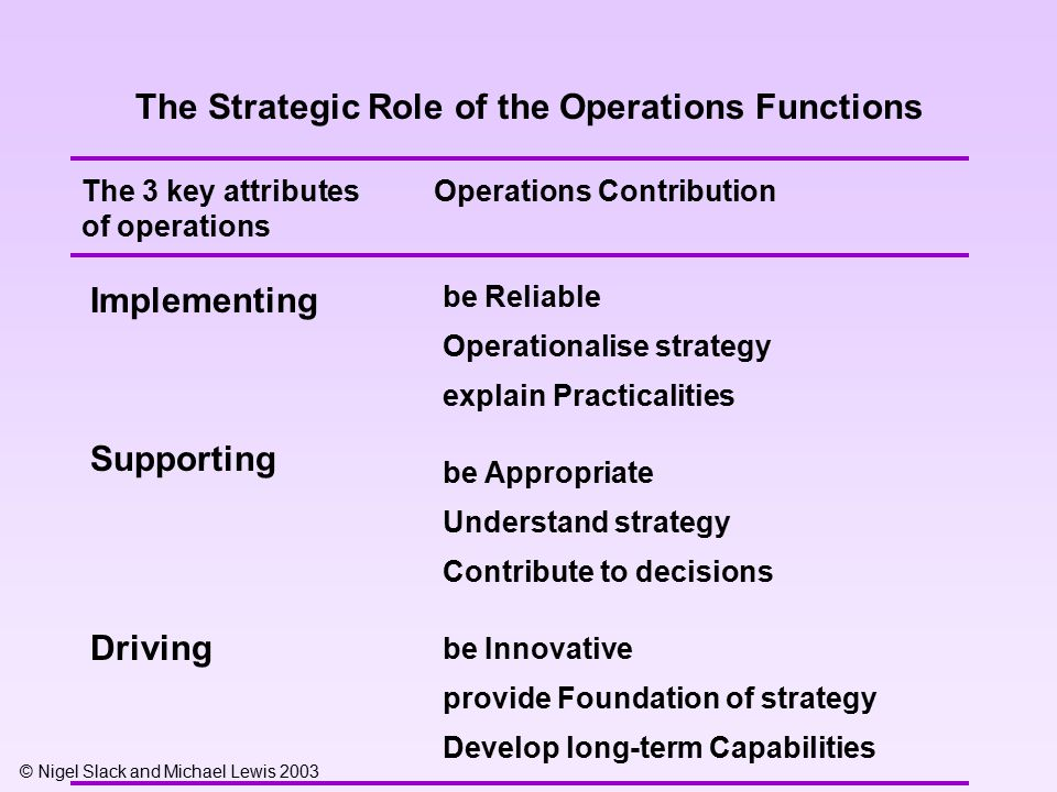 the strategic role of operations categorization The processes of organization and management  strategic management, operations management, group dynamics, and studies of managerial behavior  its role in.