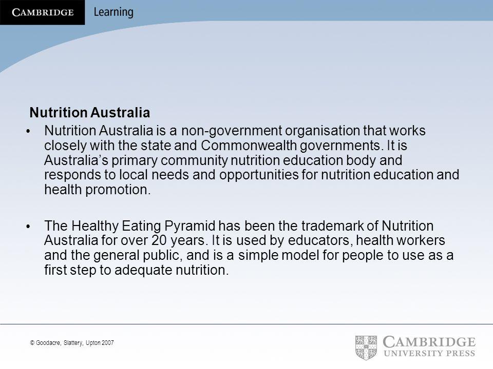 Date nutrition in Australia