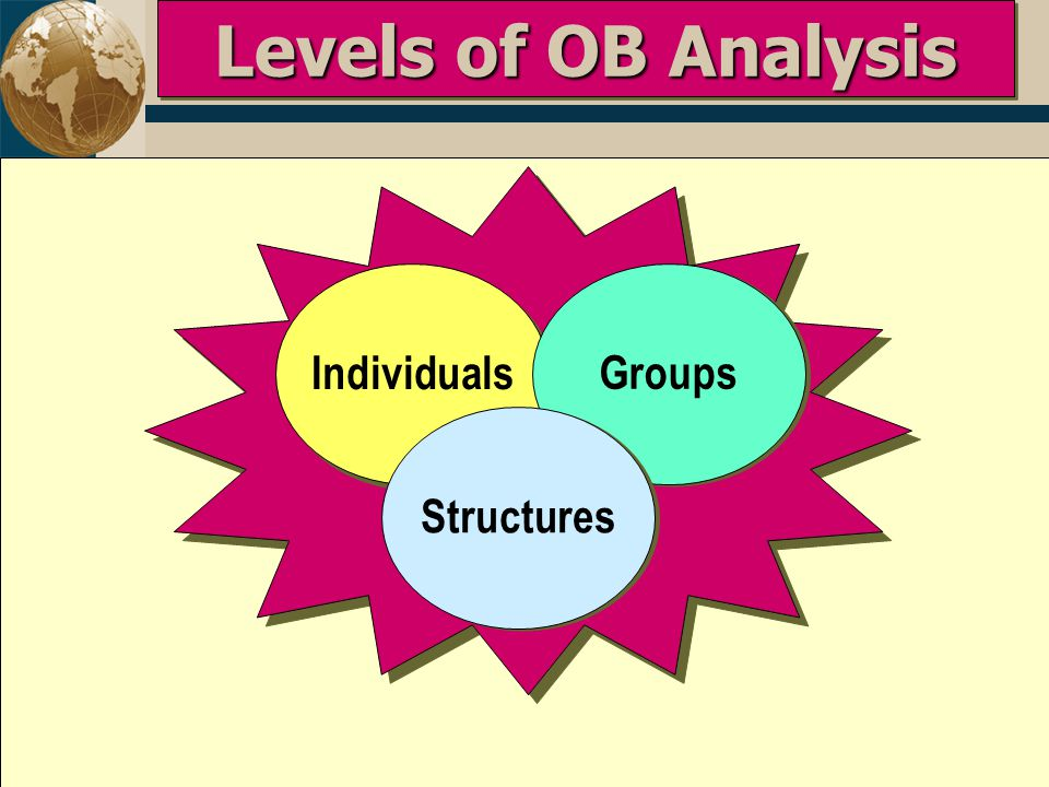 organizational behaviour study of individuals groups and structures Chapter 1 organizational behaviour  and the behavior of groups and individuals  teams and groups study of different organizational structures.