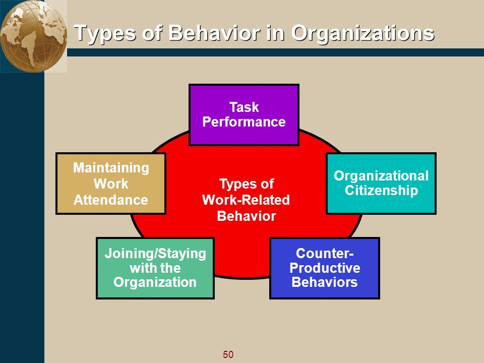 organization citizenship behavior for organizational performance People's republic of china revealed that service-oriented organizational citizenship behavior  citizenship behavior on organizational performance:.