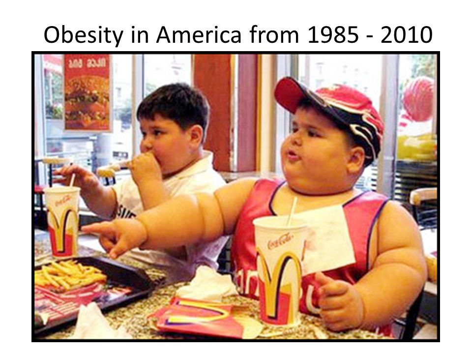 Obesity in America from