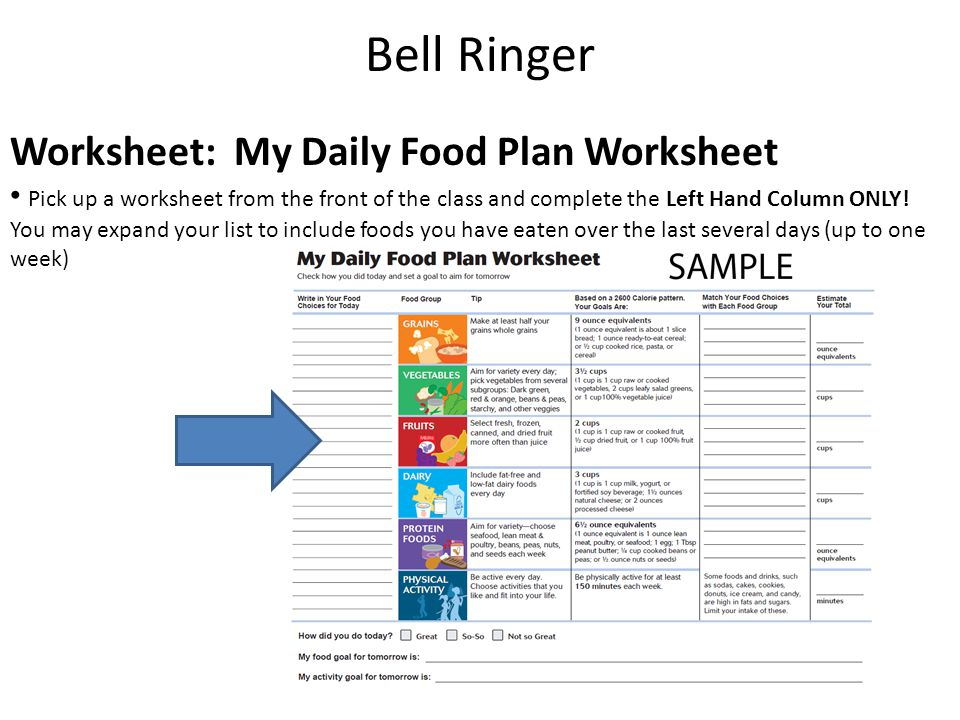 Bell Ringer Worksheet: My Daily Food Plan Worksheet