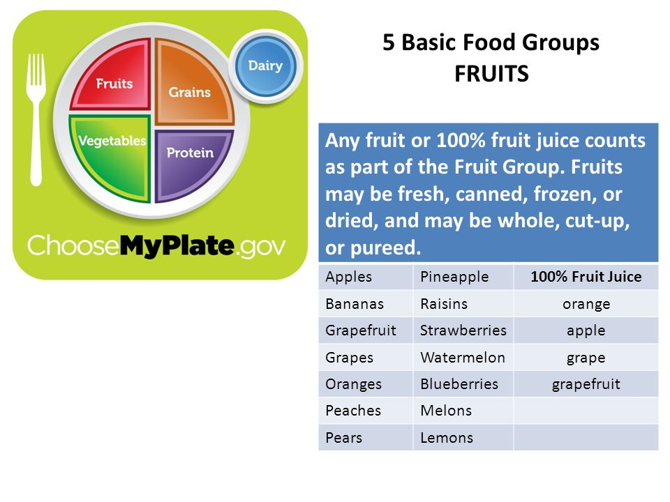 5 Basic Food Groups FRUITS