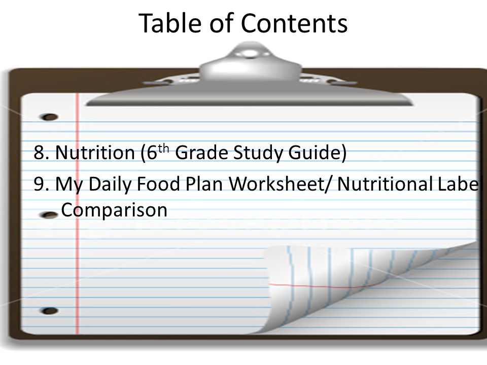 6th Grade Health Unit 3 Nutrition ppt download – My Daily Food Plan Worksheet