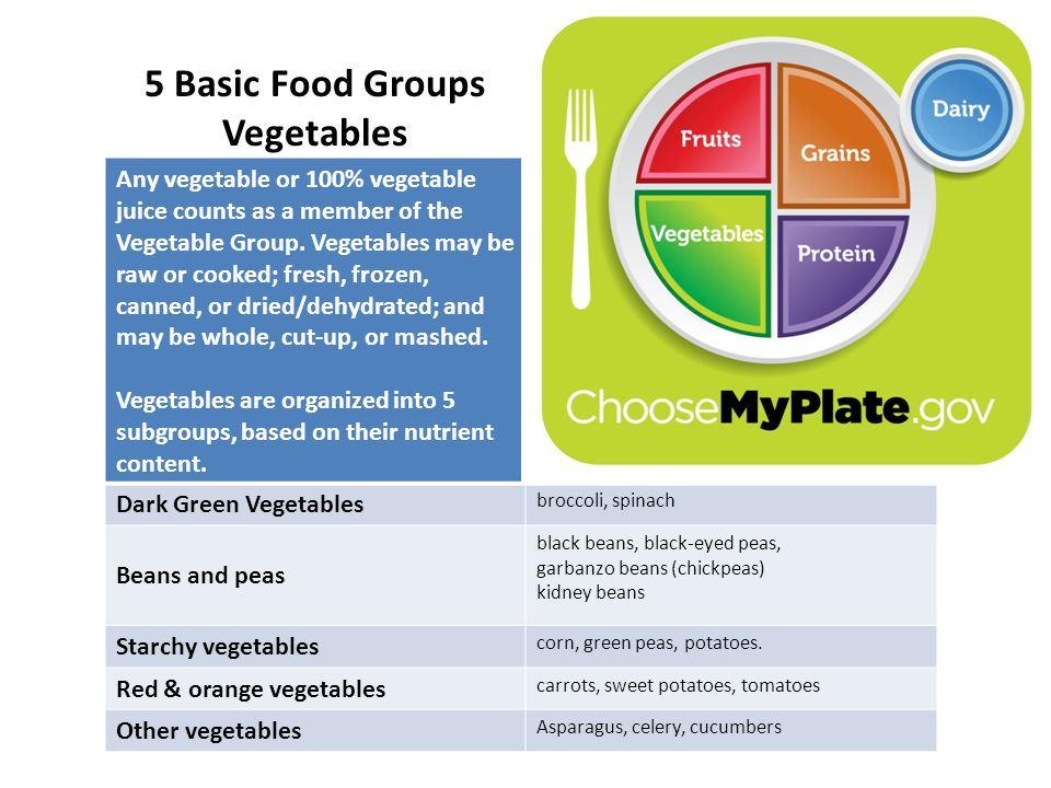 5 Basic Food Groups Vegetables