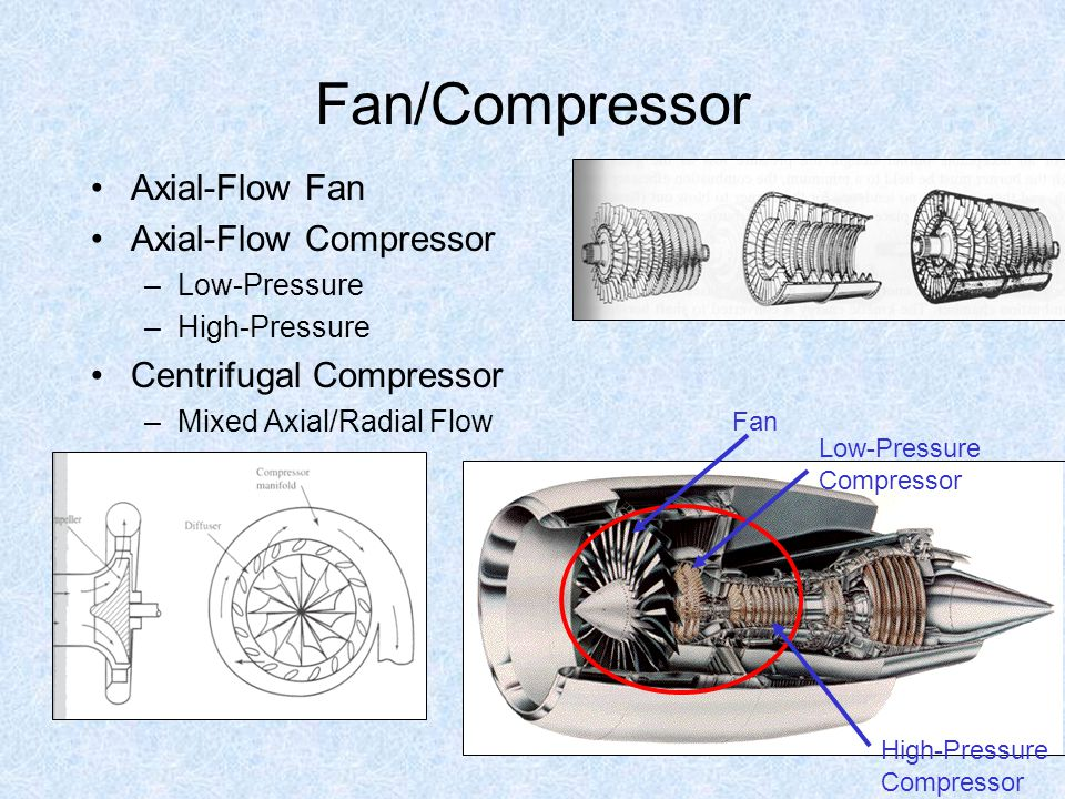Mixed Flow Compressor : Turbomachinery lecture pumps turbines subcomponents