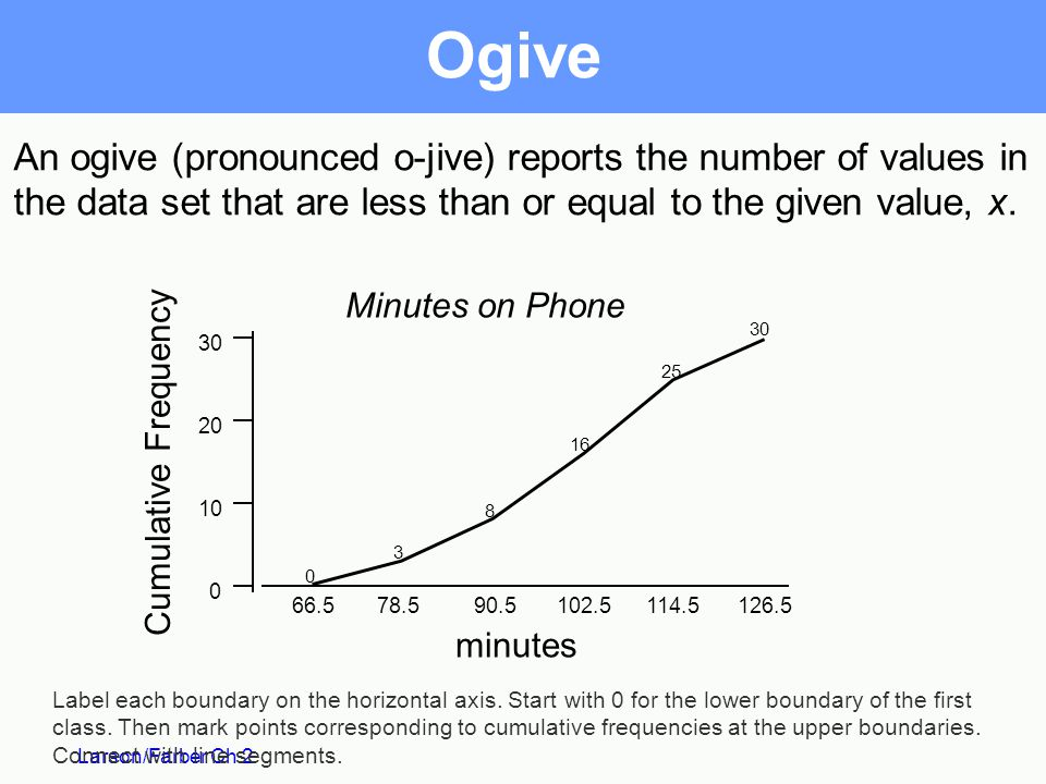 Ogive An ogive (pronounced o-jive) reports the number of values in the data set that are less than or equal to the given value, x.